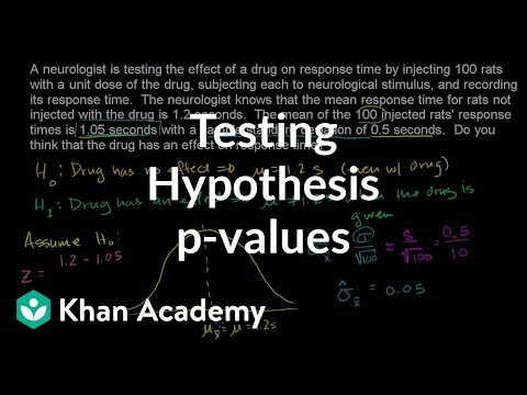 Hypothesis Testing and P-values