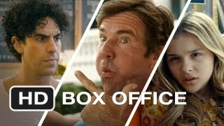 Weekend Box Office - May 18-20 2012 - Studio Earnings Report HD