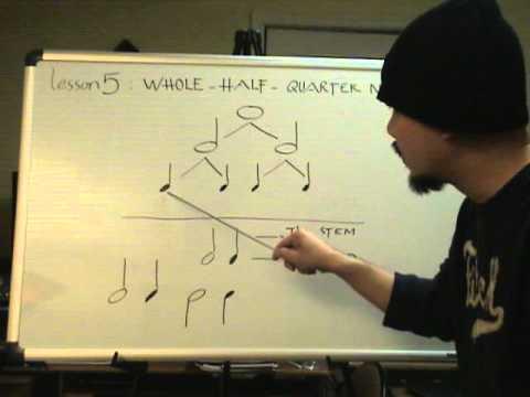 Nhạc lý căn bản - Bài 5