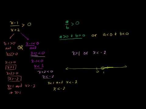 Disequazioni Razionali