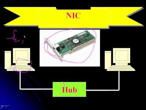 دورة أساسيات الشبكات N+ الجزء 21