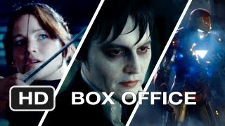 Weekend Box Office - May 11-13 2012 - Studio Earnings Report HD