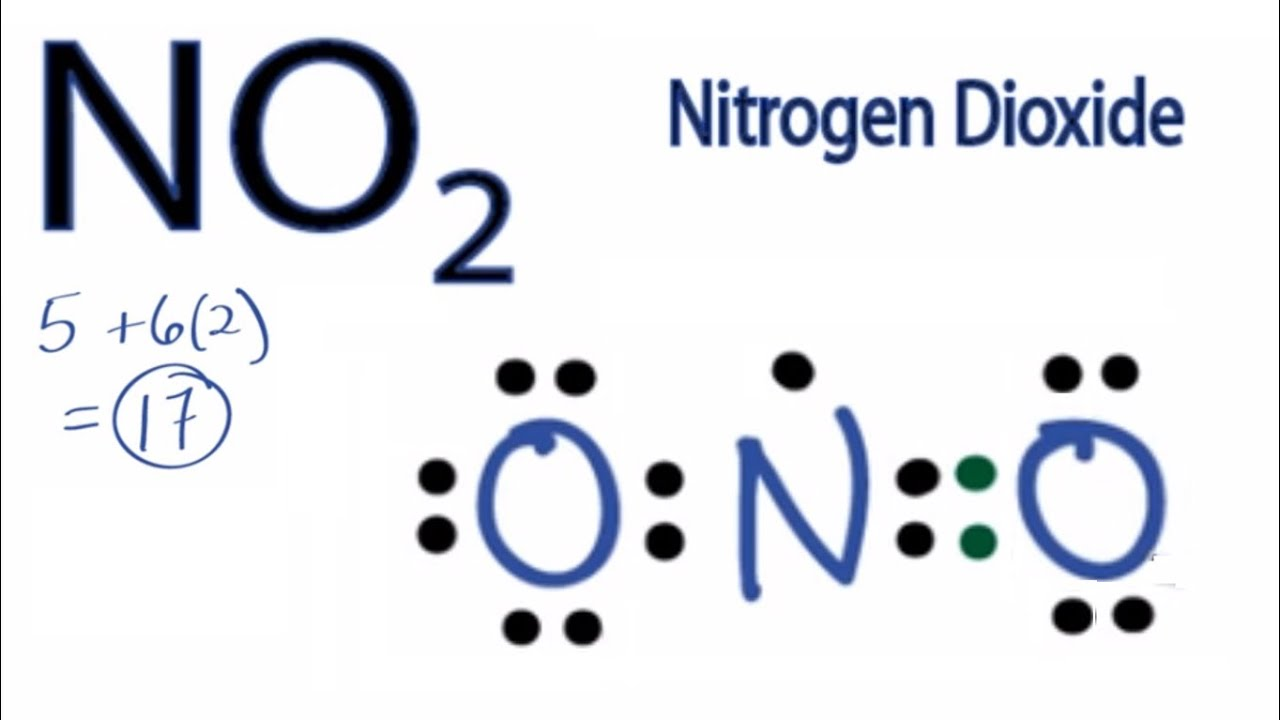 N2o Lewis Dot Structure Lewis Dot Structure of No2