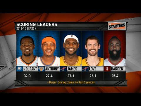 NBA Season Preview Part 6 – The Starters