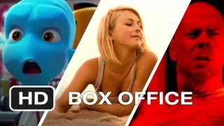 Weekend Box Office - February 15-17 2013 - Studio Earnings Report HD