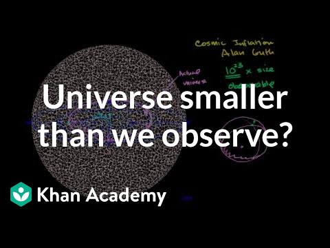 A Universe Smaller than the Observable
