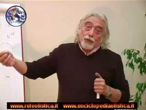 Prof. DP Errigo: Il Fotone