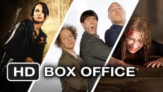 Weekend Box Office - April 13 2012 - Studio Earnings Report