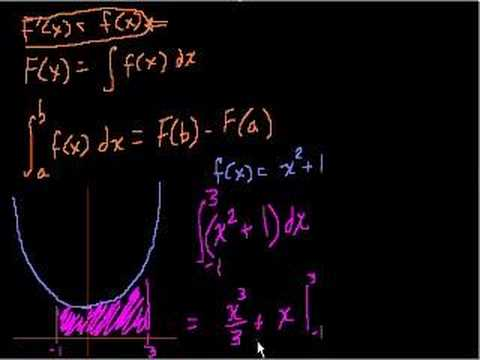 Definite Integrals (part 4)