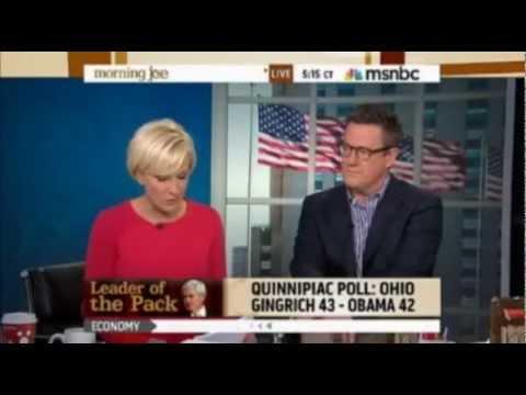 UMass Lowell/Boston Herald Poll Featured On Morning Joe On MSNBC