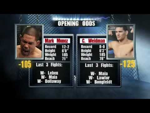 UFC on Fuel TV 4: Mark Munoz vs. Chris Weidman analysis and breakdown