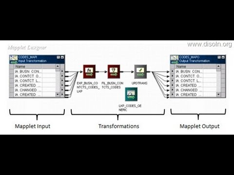 Informatica Tutorial Part 2.2 - Mapplet and Reusable Transformation