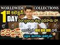 Bharat Ane Nenu movie first day collection | Bharat Ane Nenu 1st day box office collections |Bharat