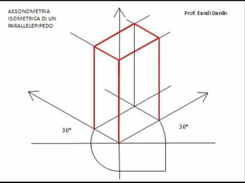 Assonometria isometrica parallelepipedo