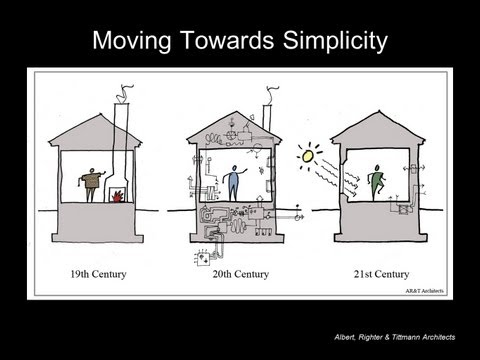 Form Follows Energy: Achieving the Passive House Standard