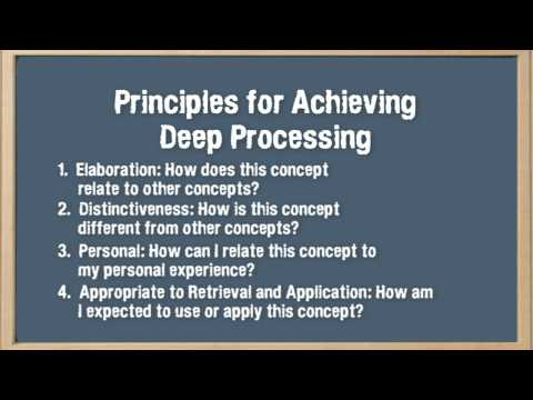 "How to Get the Most Out of Studying: Part 3 of 5, ""Cognitive Principles for Optimizing Learning"""