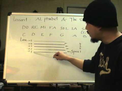 Nhạc lý căn bản - Bài 1