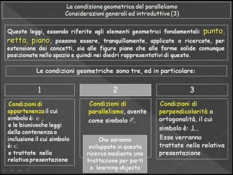 Geometria descrittiva dinamica:Parallelismo-presentazione.wmv