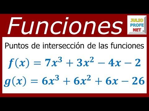 Puntos de interseccion de dos funciones polinomicas