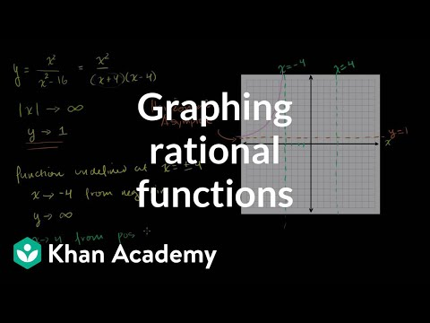 Asymptotes of Rational Functions