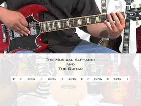 GUITAR DVD INTRO: Total Scales Techniques and Applications