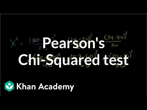 Pearson's Chi Square Test (Goodness of Fit)