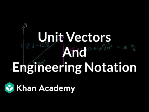 Unit Vectors and Engineering Notation