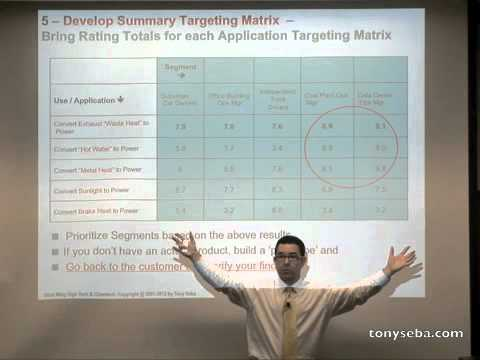 Targeting - Stanford Strategic Marketing of High Tech and Clean Tech