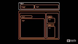 HTML5 and CSS 101: Hypertext Markup Language - 18. The DIV element