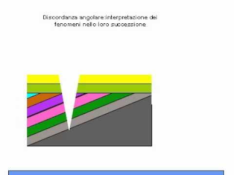 stratigrafia.avi