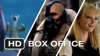 Weekend Box Office - July 20-22 - Studio Earnings Report HD