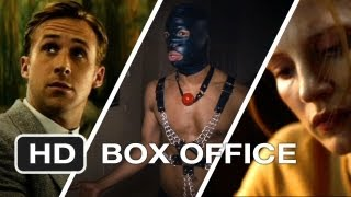 Weekend Box Office - January 11-13 2012 - Studio Earnings Report HD