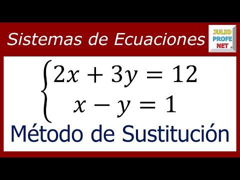 Solución de un Sistema de 2 x 2 por el Método de Sustitución