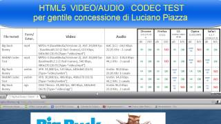 Corso HTML5 22 ITA: tabella codec video supportati in HTML5