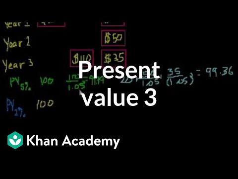 Present Value 3