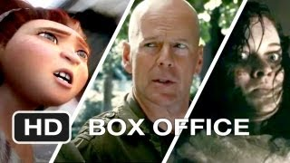 Weekend Box Office - April 5-7 2013 - Studio Earnings Report HD