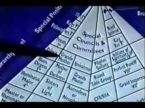 2012 Revolution: World Awakening (Part 7) The Government Exposed