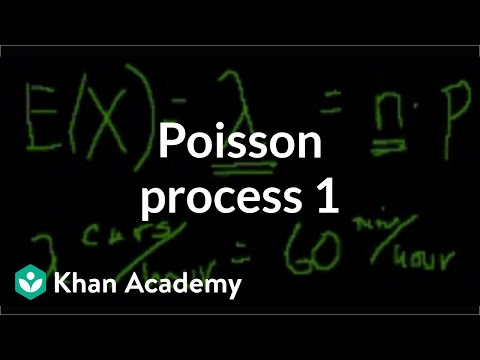 Poisson Process 1