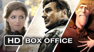 Weekend Box Office - October 5-7 2012 - Studio Earnings Report HD
