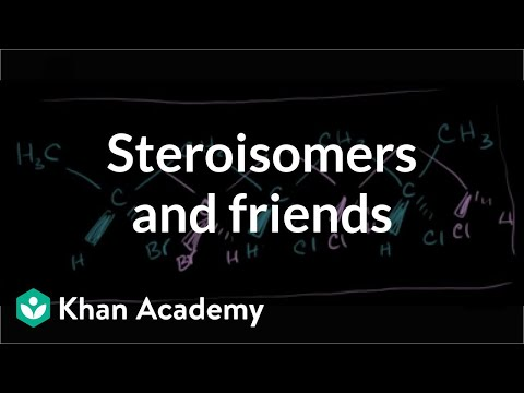 Stereoisomers, Enantiomers, Diastereomers, Constitutional Isomers and Meso Compounds