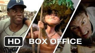 Weekend Box Office - April 19-21 2013 - Studio Earnings Report HD