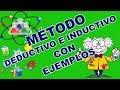 Método Deductivo e Inductivo |Con ejemplos