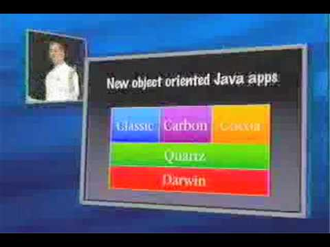 History of the Mac OS Part 4