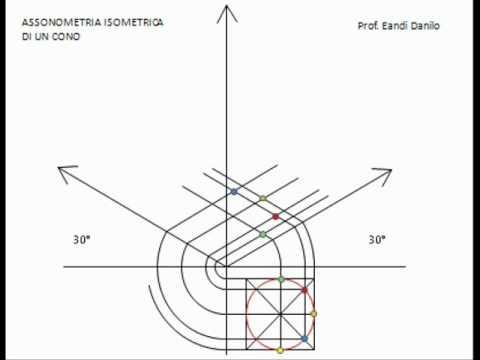Assonometria isometrica cono