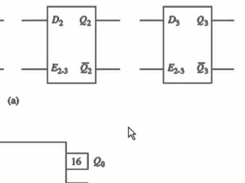 sec 10 02 to 04 Gated S-R Flip-Flop, D Flip Flop, D Latch and VHDL Description