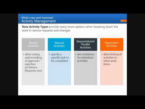 Microsoft System Center Service Manager 2012 implementation briefing