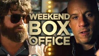 Weekend Box Office - May 24-27 2013 - Studio Earnings Report HD