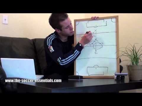 How To Play Attacking Midfielder Tutorial In Soccer