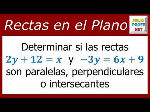 Determinar si dos rectas son paralelas, perpendiculares o intersecantes