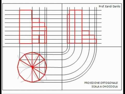 Proiezione ortogonale scala a chiocciola